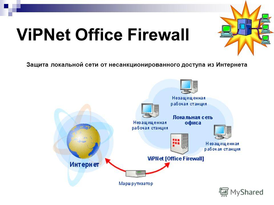 Защита локальной сети от несанкционированного доступа из Интернета ViPNet Office Firewall