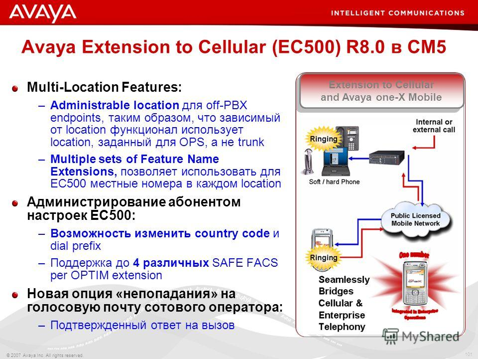 101 © 2007 Avaya Inc. All rights reserved. Avaya Extension to Cellular (EC500) R8.0 в СМ5 Extension to Cellular and Avaya one-X Mobile Multi-Location Features: –Administrable location для off-PBX endpoints, таким образом, что зависимый от location фу