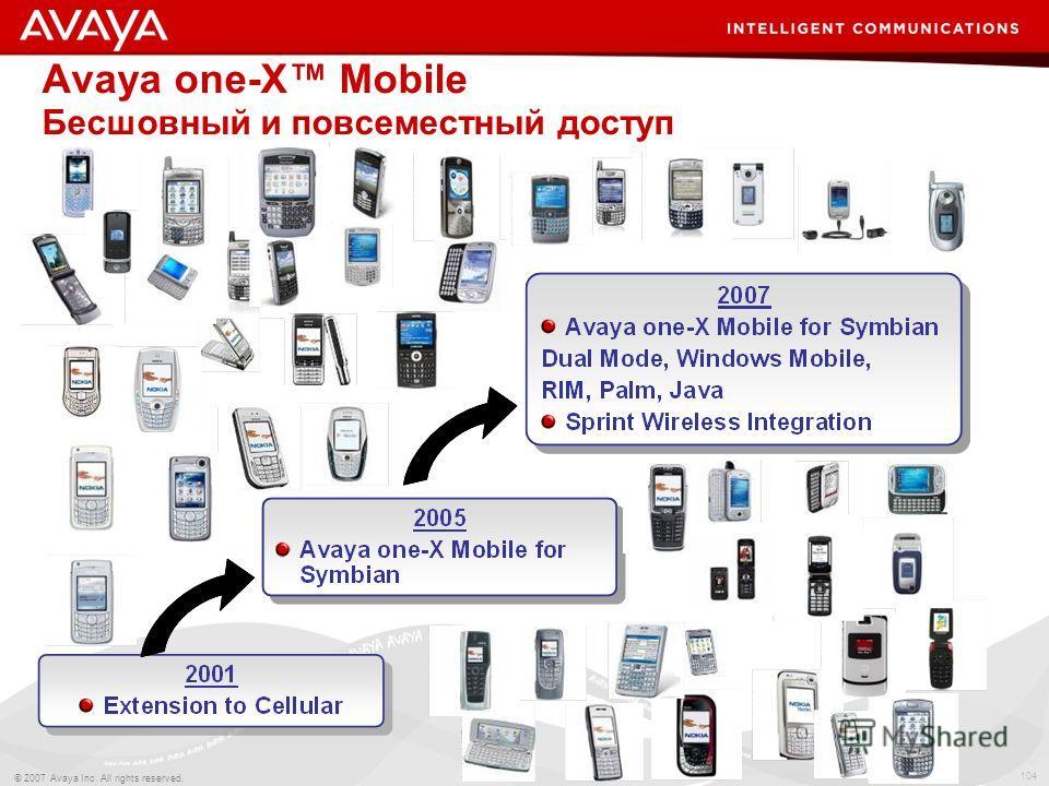 104 © 2007 Avaya Inc. All rights reserved. Avaya one-X Mobile Бесшовный и повсеместный доступ