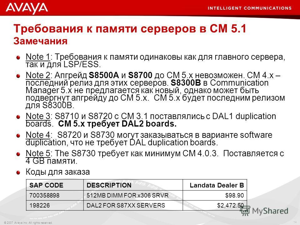14 © 2007 Avaya Inc. All rights reserved. Требования к памяти серверов в СМ 5.1 Замечания Note 1: Требования к памяти одинаковы как для главного сервера, так и для LSP/ESS. Note 2: Апгрейд S8500A и S8700 до CM 5. x невозможен. CM 4. x – последний рел