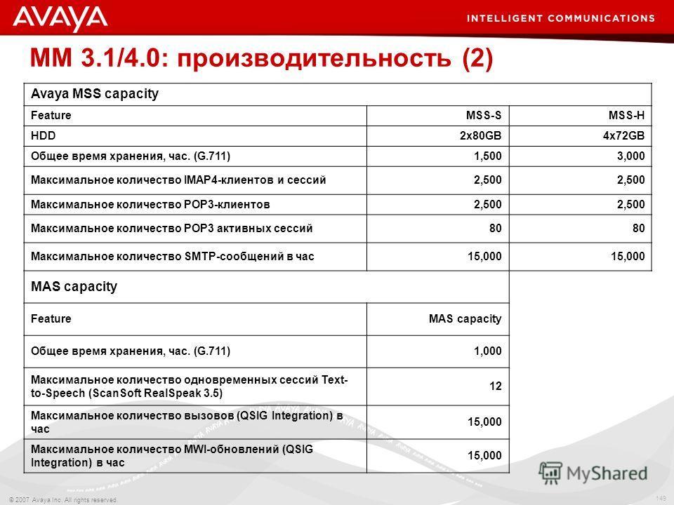 149 © 2007 Avaya Inc. All rights reserved. MM 3.1/4.0: производительность (2) Avaya MSS capacity FeatureMSS-SMSS-H HDD2x80GB4x72GB Общее время хранения, час. (G.711)1,5003,000 Максимальное количество IMAP4-клиентов и сессий 2,500 Максимальное количес