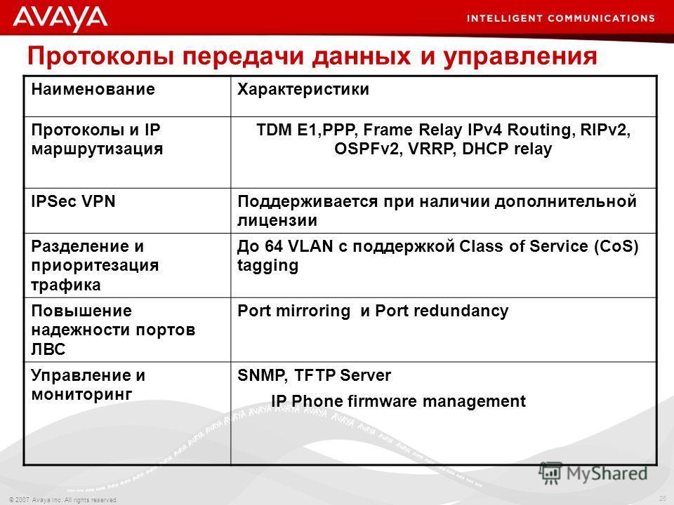 26 © 2007 Avaya Inc. All rights reserved. Протоколы передачи данных и управления Наименование Характеристики Протоколы и IP маршрутизация TDM E1,PPP, Frame Relay IPv4 Routing, RIPv2, OSPFv2, VRRP, DHCP relay IPSec VPNПоддерживается при наличии дополн