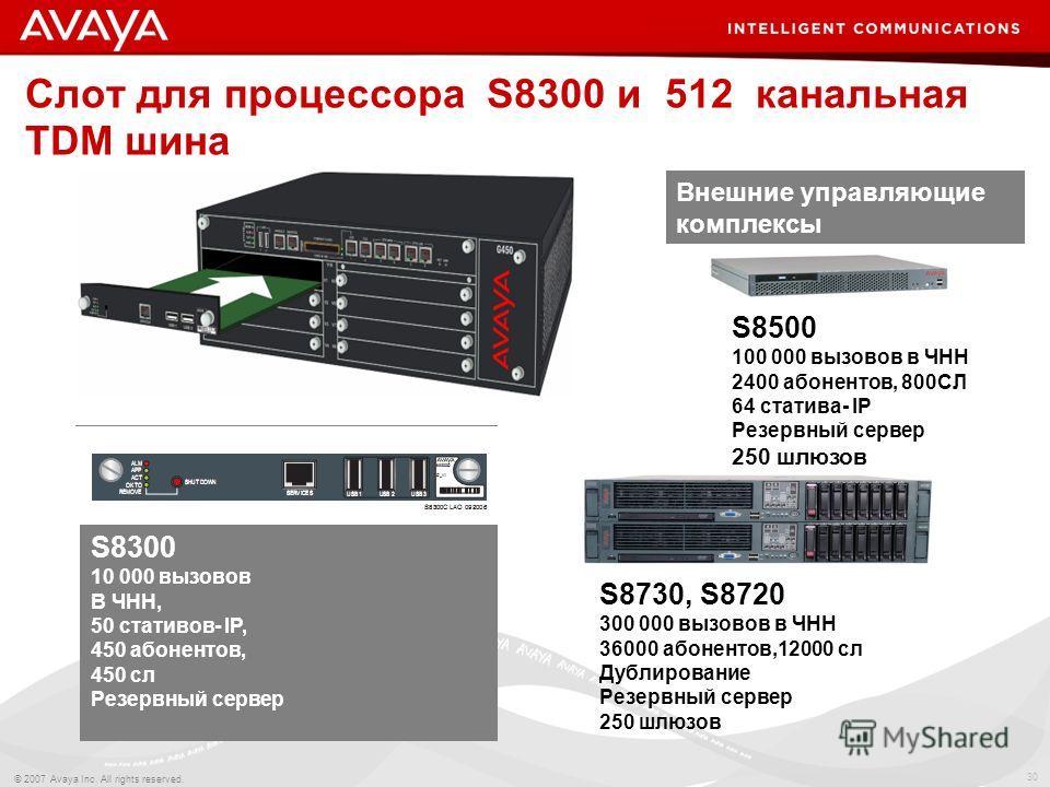 30 © 2007 Avaya Inc. All rights reserved. S8300 10 000 вызовов В ЧНН, 50 стативов- IP, 450 абонентов, 450 сл Резервный сервер S8500 100 000 вызовов в ЧНН 2400 абонентов, 800СЛ 64 статива- IP Резервный сервер 250 шлюзов Внешние управляющие комплексы S