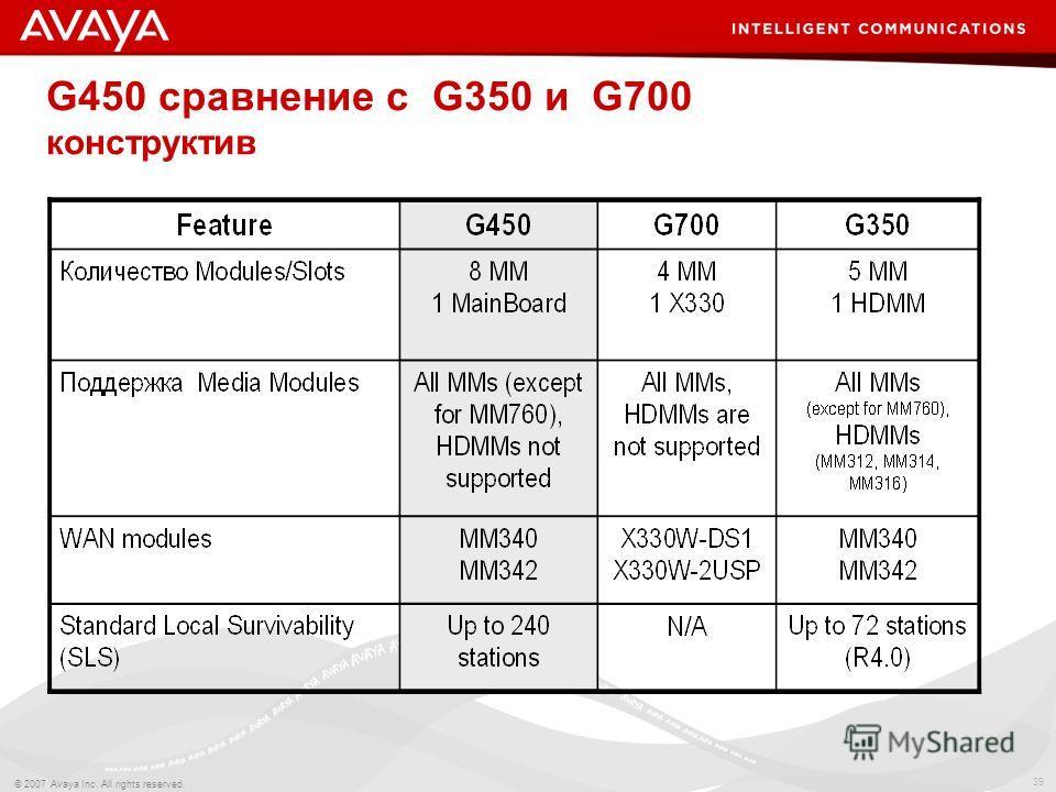 39 © 2007 Avaya Inc. All rights reserved. G450 сравнение с G350 и G700 конструктив