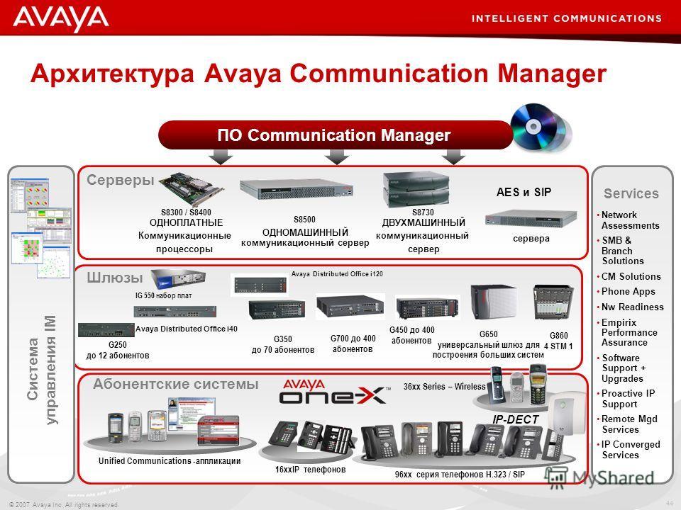 44 © 2007 Avaya Inc. All rights reserved. Серверы Абонентские системы S8730 ДВУХМАШИННЫЙ коммуникационный сервер S8500 ОДНОМАШИННЫЙ коммуникационный сервер S8300 / S8400 ОДНОПЛАТНЫЕ Коммуникационные процессоры AES и SIP G250 до 12 абонентов G650 унив