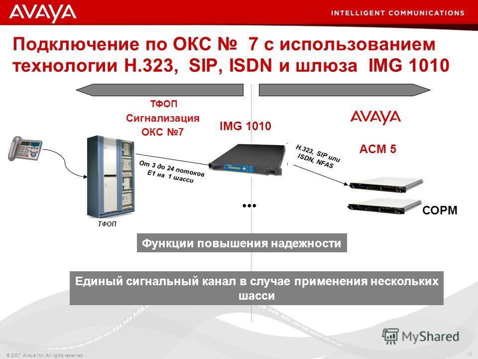 56 © 2007 Avaya Inc. All rights reserved. Подключение по ОКС 7 с использованием технологии H.323, SIP, ISDN и шлюза IMG 1010 ТФОП Сигнализация ОКС 7 От 3 до 24 потоков E1 на 1 шасси H.323, SIP или ISDN, NFAS ACM 5 IMG 1010 СОРМ Функции повышения наде