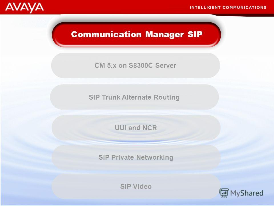 66 © 2007 Avaya Inc. All rights reserved. Business Imperatives Communication Manager SIP UUI and NCR SIP Trunk Alternate Routing SIP Private Networking CM 5. x on S8300C Server SIP Video
