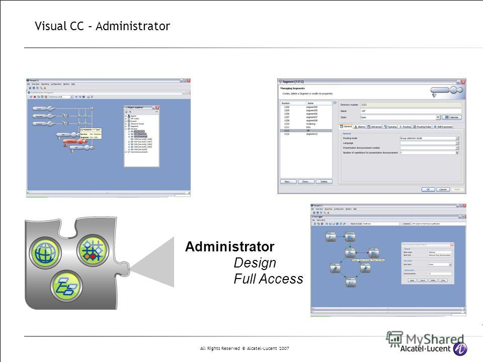 All Rights Reserved © Alcatel-Lucent 2007 Visual CC – Administrator Administrator Design Full Access