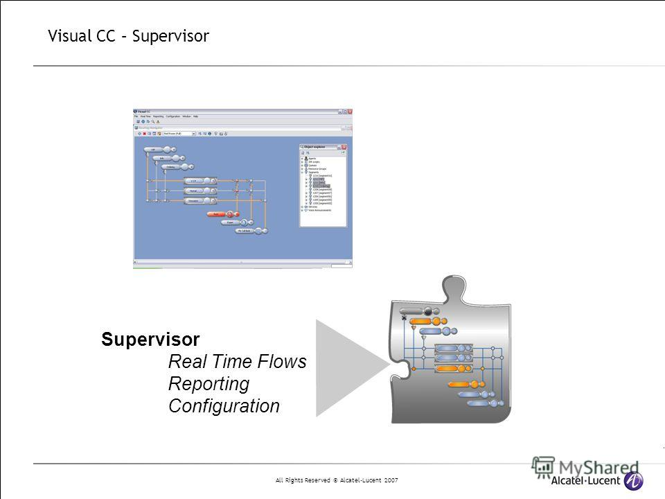 All Rights Reserved © Alcatel-Lucent 2007 Visual CC – Supervisor Supervisor Real Time Flows Reporting Configuration