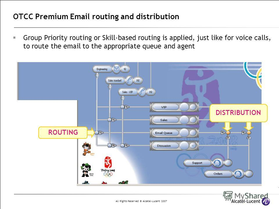 All Rights Reserved © Alcatel-Lucent 2007 ROUTING DISTRIBUTION OTCC Premium Email routing and distribution Group Priority routing or Skill-based routing is applied, just like for voice calls, to route the email to the appropriate queue and agent