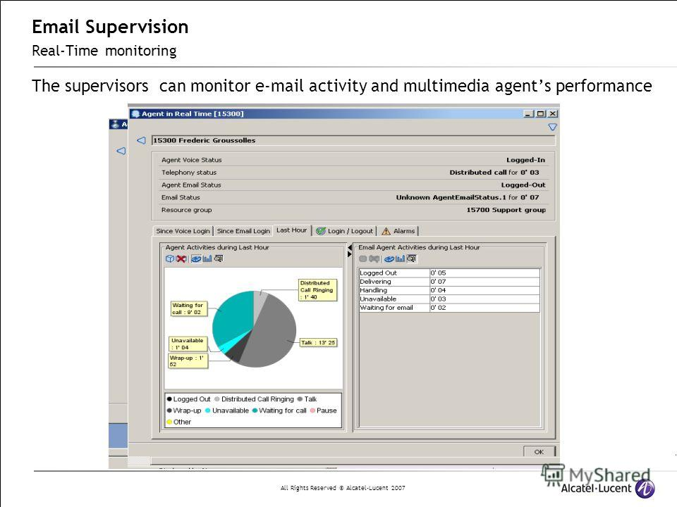 All Rights Reserved © Alcatel-Lucent 2007 Email Supervision Real-Time monitoring The supervisors can monitor e-mail activity and multimedia agents performance