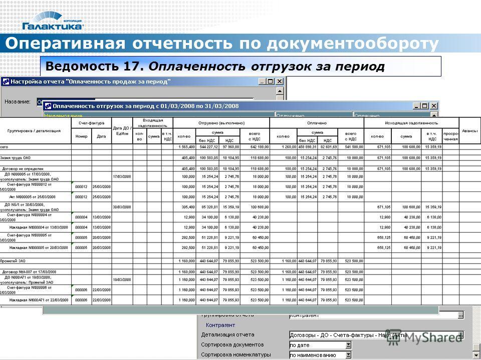 Оперативная отчетность по документообороту Ведомость 17. Оплаченность отгрузок за период