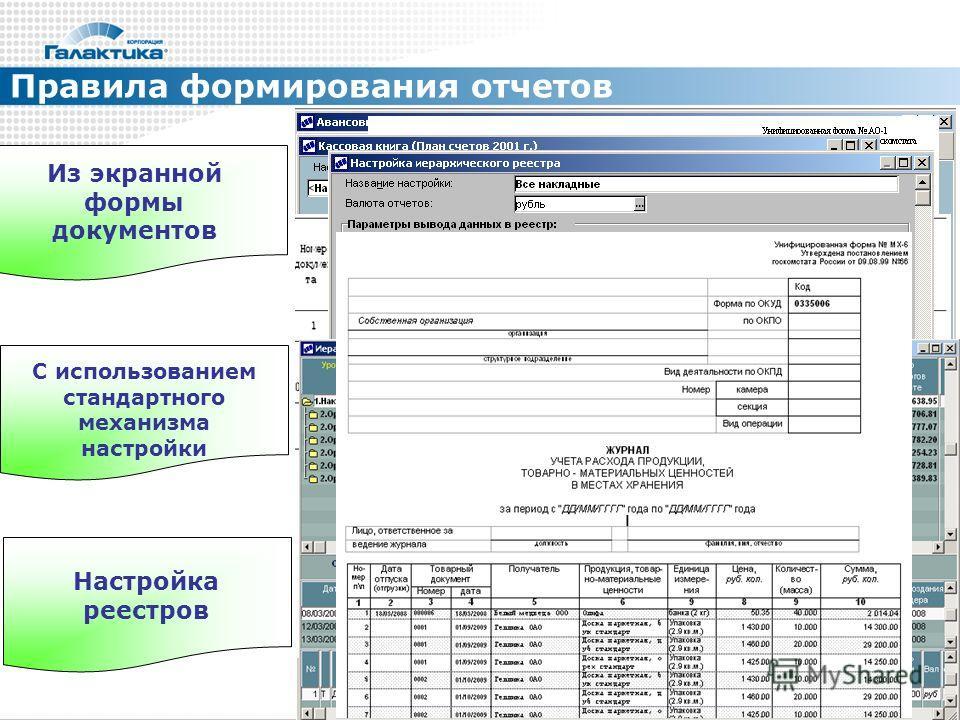 Правила формирования отчетов Из экранной формы документов С использованием стандартного механизма настройки Настройка реестров
