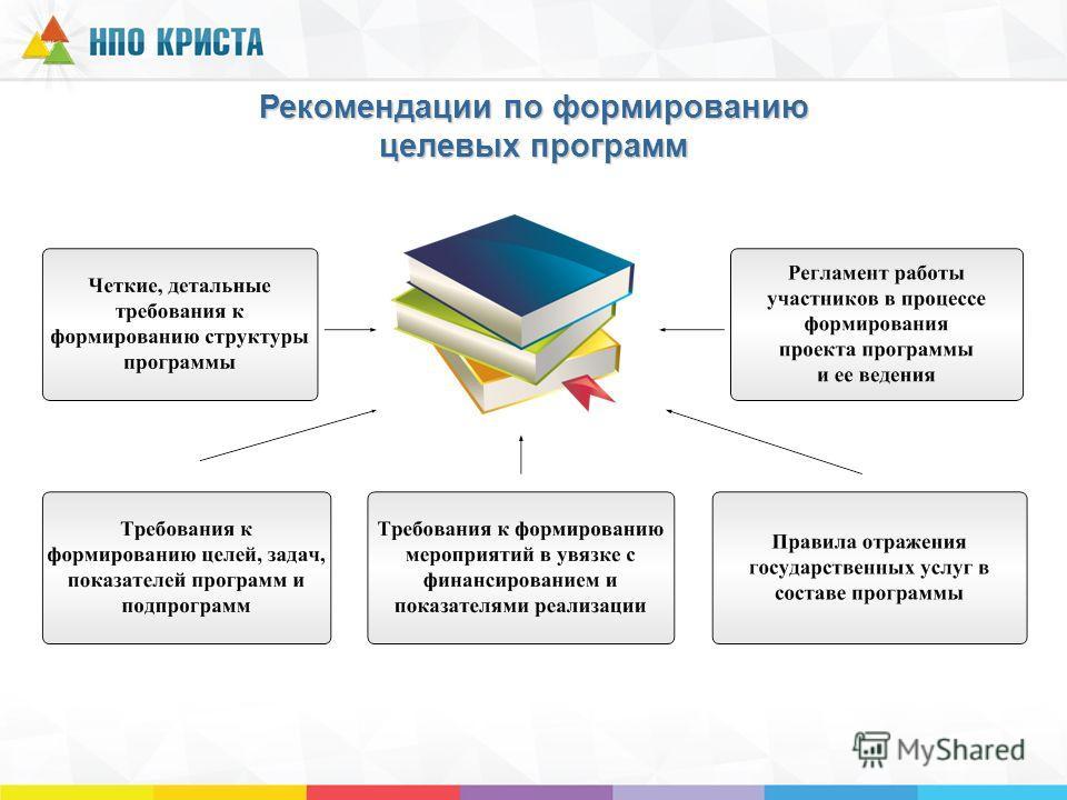 Рекомендации по формированию целевых программ