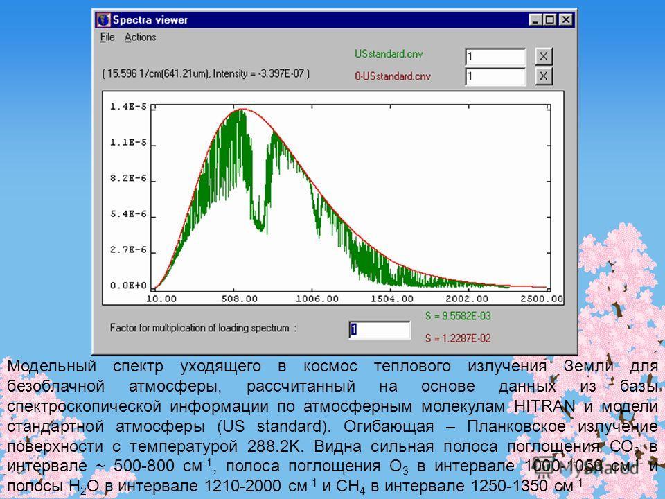 Модельный спектр уходящего в космос теплового излучения Земли для безоблачной атмосферы, рассчитанный на основе данных из базы спектроскопической информации по атмосферным молекулам HITRAN и модели стандартной атмосферы (US standard). Огибающая – Пла