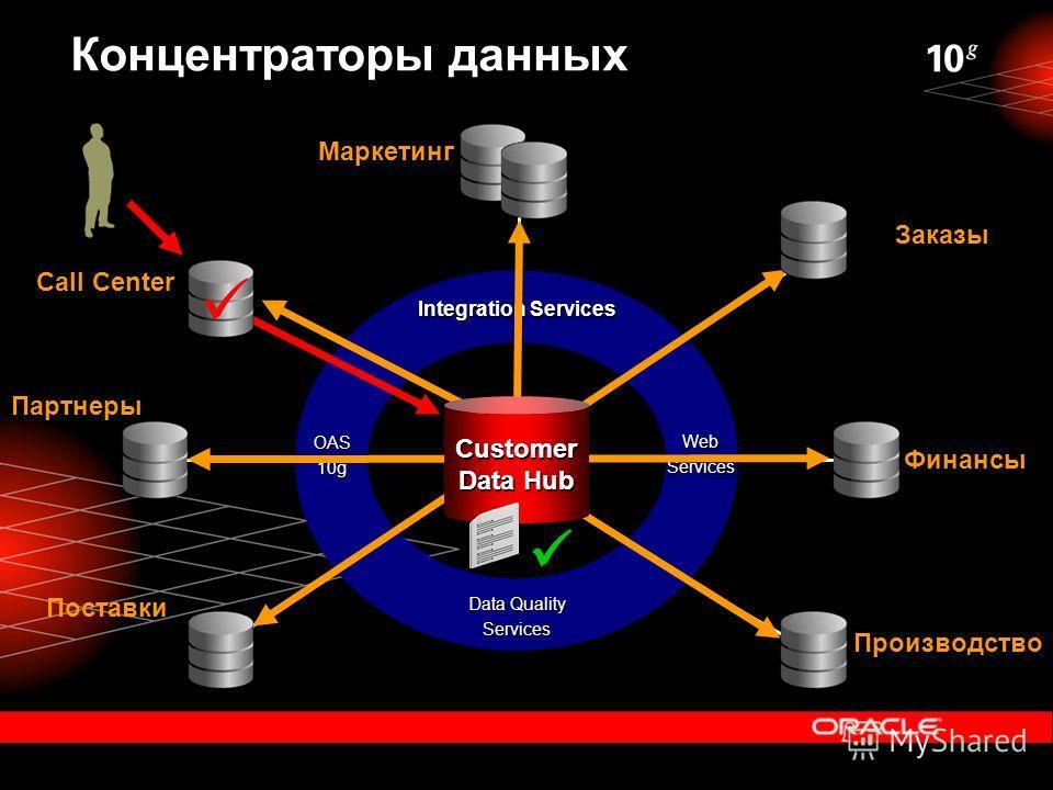 Заказы Финансы Производство Маркетинг Партнеры Call Center Поставки OAS10g WebServices Data Quality Services Integration Services Customer Data Hub Концентраторы данных