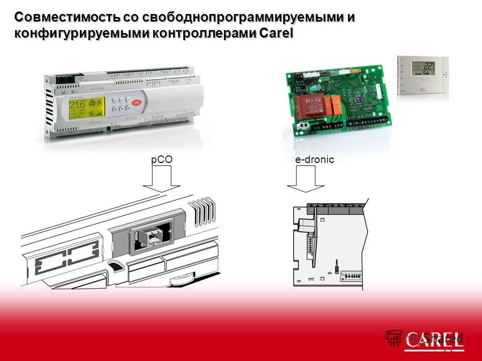 Совместимость со свободно программируемыми и конфигурируемыми контроллерами Carel pCOe-dronic