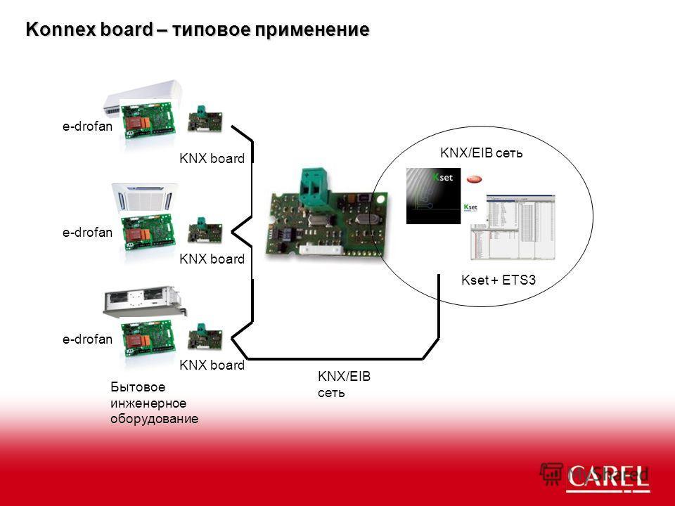 ? Konnex board – типовое применение KNX board Бытовое инженерное оборудование KNX/EIB сеть KNX board e-drofan KNX/EIB сеть Kset + ETS3