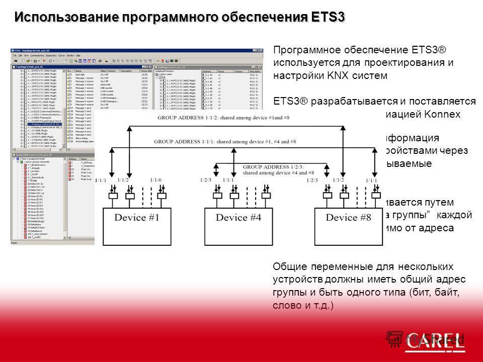 В стандарте Konnex информация передается между устройствами через структуры данных, называемыеточками данных Соединение устанавливается путем сопоставления адреса группы каждой точке данных независимо от адреса устройства Общие переменные для несколь