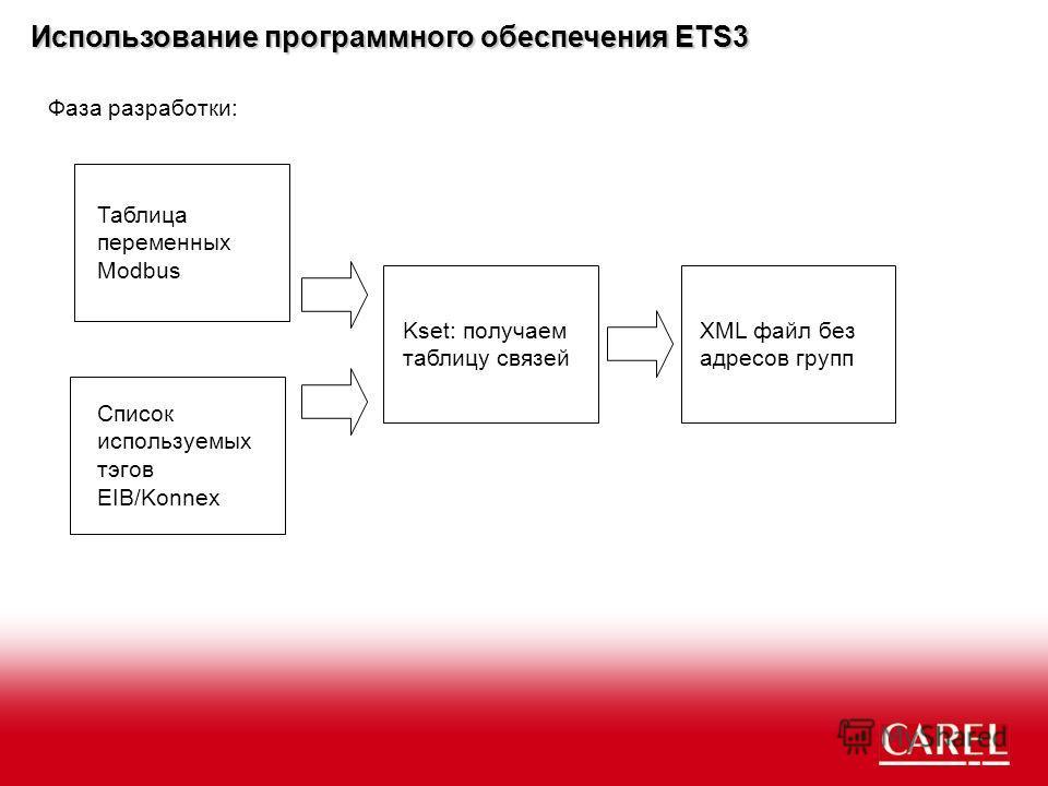 Использование программного обеспечения ETS3 Фаза разработки: Таблица переменных Modbus Список используемых тэгов EIB/Konnex Kset: получаем таблицу связей XML файл без адресов групп