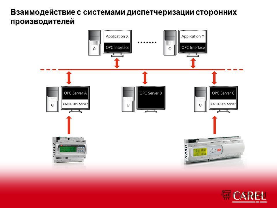 Взаимодействие с системами диспетчеризации сторонних производителей
