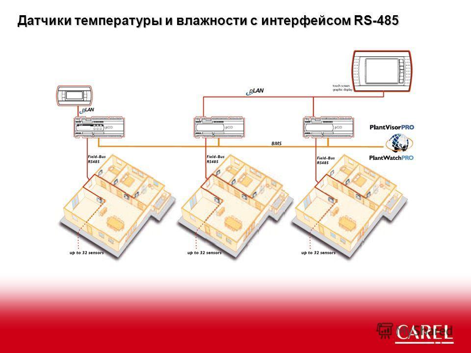 Датчики температуры и влажности с интерфейсом RS-485