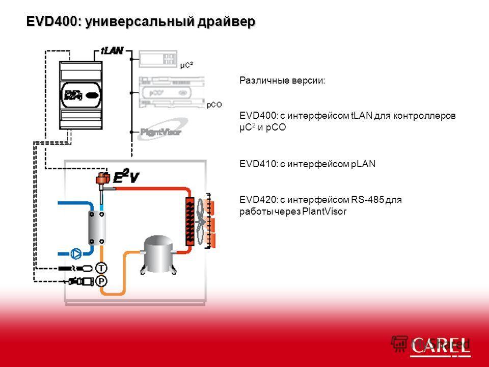 EVD400: универсальный драйвер Различные версии: EVD400: с интерфейсом tLAN для контроллеров µC 2 и pCO EVD410: с интерфейсом pLAN EVD420: с интерфейсом RS-485 для работы через PlantVisor