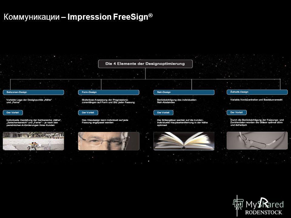 04/11/14, Page 47 Abteilung / KürzelPM Lenses SF Коммуникации – Impression FreeSign ®