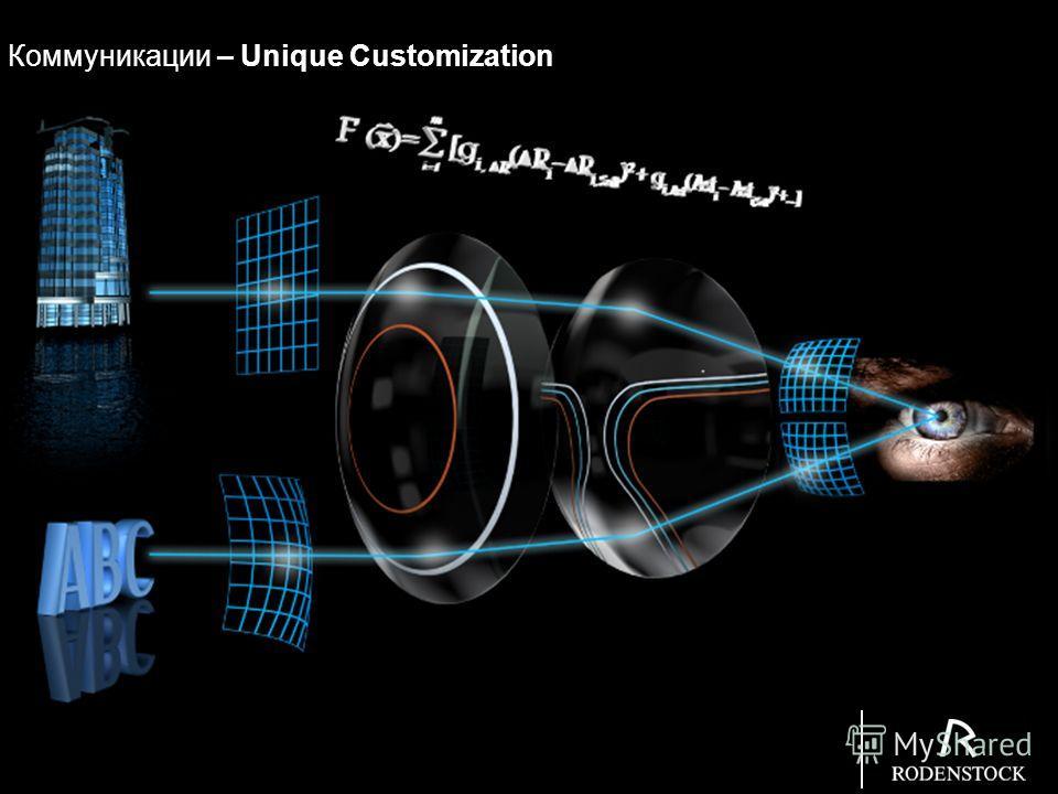 04/11/14, Page 48 Abteilung / KürzelPM Lenses SF Коммуникации – Unique Customization