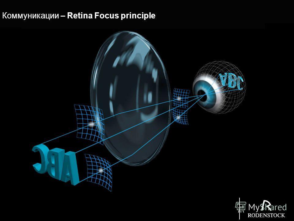 04/11/14, Page 51 Abteilung / KürzelPM Lenses SF Коммуникации – Retina Focus principle