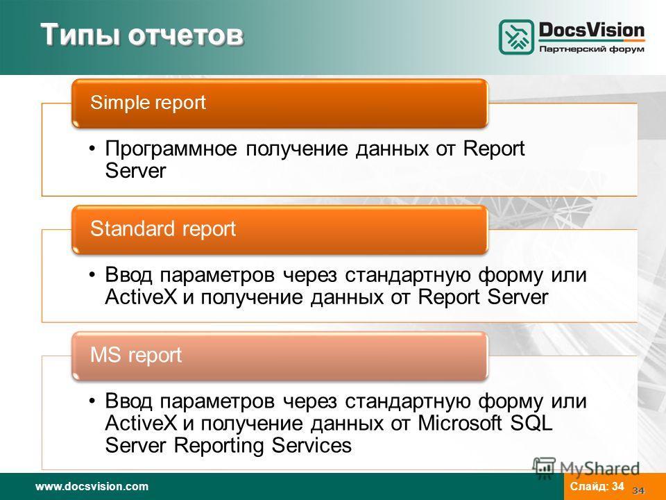 www.docsvision.com Слайд: 34 Типы отчетов Программное получение данных от Report Server Simple report Ввод параметров через стандартную форму или ActiveX и получение данных от Report Server Standard report Ввод параметров через стандартную форму или