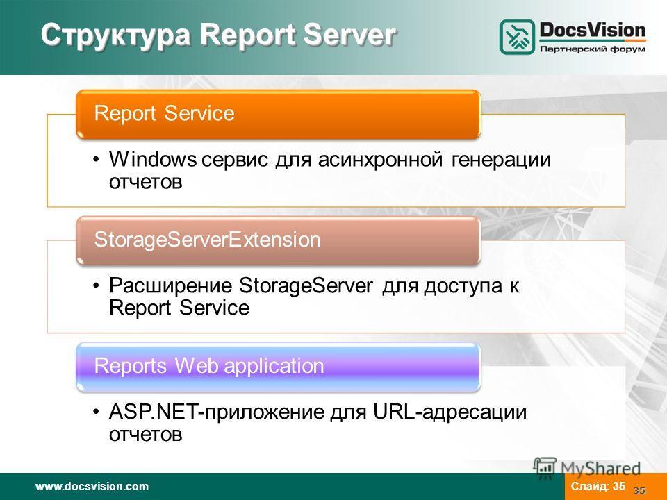 www.docsvision.com Слайд: 35 Структура Report Server 35 Windows сервис для асинхронной генерации отчетов Report Service Расширение StorageServer для доступа к Report Service StorageServerExtension ASP.NET-приложение для URL-адресации отчетов Reports