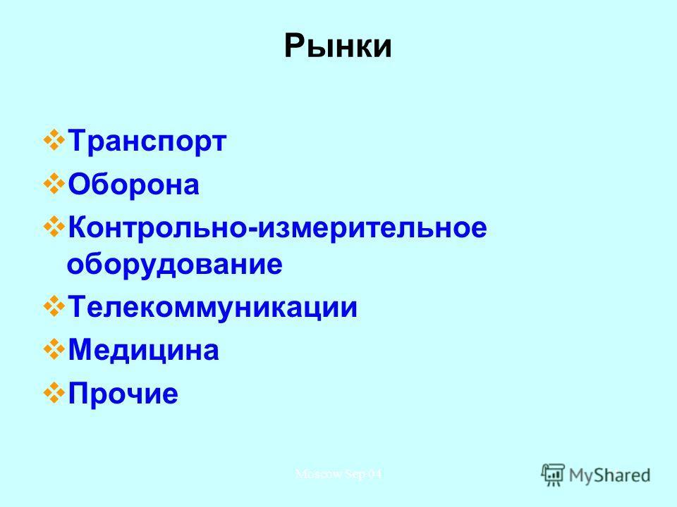Moscow Sep 0411 Рынки Транспорт Оборона Контрольно-измерительное оборудование Телекоммуникации Медицина Прочие