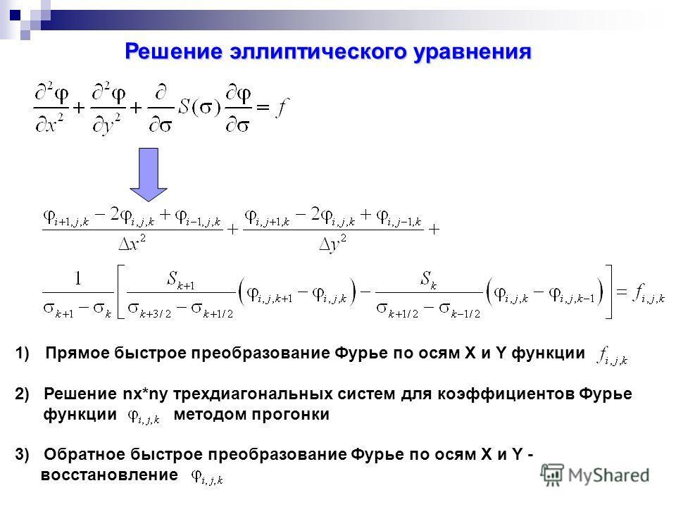 Решение эллиптического уравнения 1) Прямое быстрое преобразование Фурье по осям X и Y функции 2) Решение nx*ny трехдиагональных систем для коэффициентов Фурье функции методом прогонки 3) Обратное быстрое преобразование Фурье по осям X и Y - восстанов