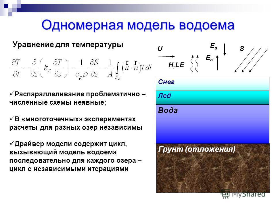 Одномерная модель водоема Снег Лед Вода Грунт (отложения) U H,LE EsEs EaEa S Уравнение для температуры Распараллеливание проблематично – численные схемы неявные; В «многоточечных» экспериментах расчеты для разных озер независимы Драйвер модели содерж