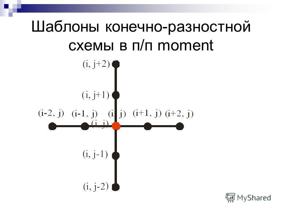Шаблоны конечно-разностной схемы в п/п moment