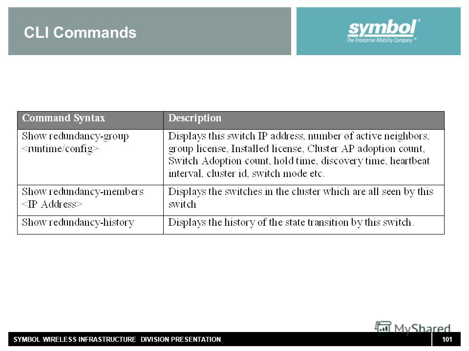 101SYMBOL WIRELESS INFRASTRUCTURE DIVISION PRESENTATION CLI Commands