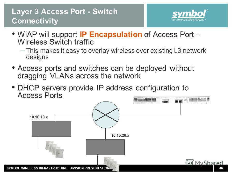 46SYMBOL WIRELESS INFRASTRUCTURE DIVISION PRESENTATION Layer 3 Access Port - Switch Connectivity WiAP will support IP Encapsulation of Access Port – Wireless Switch traffic – This makes it easy to overlay wireless over existing L3 network designs Acc