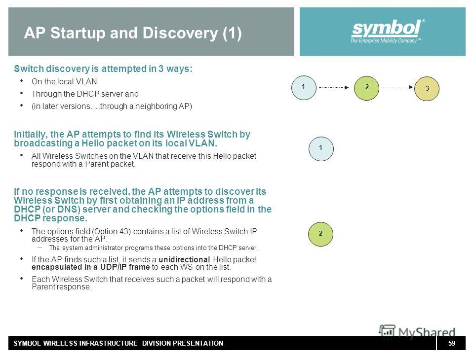 59SYMBOL WIRELESS INFRASTRUCTURE DIVISION PRESENTATION AP Startup and Discovery (1) Switch discovery is attempted in 3 ways: On the local VLAN Through the DHCP server and (in later versions….through a neighboring AP) Initially, the AP attempts to fin