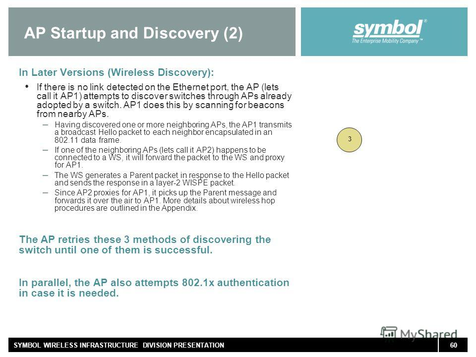 60SYMBOL WIRELESS INFRASTRUCTURE DIVISION PRESENTATION AP Startup and Discovery (2) In Later Versions (Wireless Discovery): If there is no link detected on the Ethernet port, the AP (lets call it AP1) attempts to discover switches through APs already