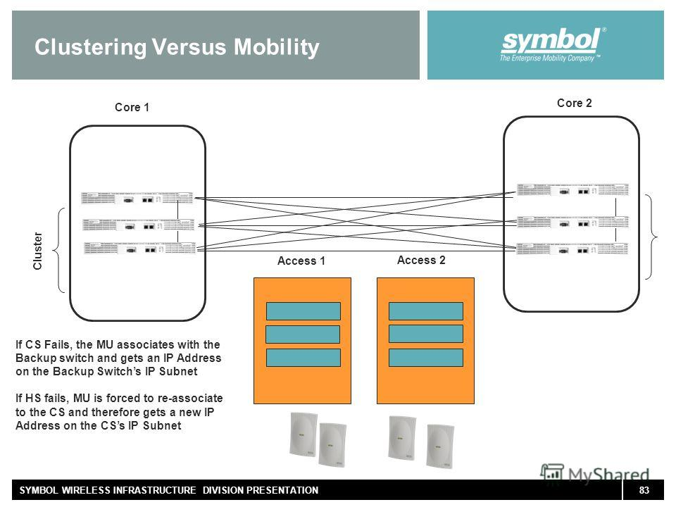 83SYMBOL WIRELESS INFRASTRUCTURE DIVISION PRESENTATION Clustering Versus Mobility Core 1 Core 2 Access 1 Access 2 Cluster If CS Fails, the MU associates with the Backup switch and gets an IP Address on the Backup Switchs IP Subnet If HS fails, MU is