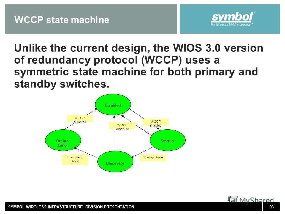 93SYMBOL WIRELESS INFRASTRUCTURE DIVISION PRESENTATION WCCP state machine Unlike the current design, the WIOS 3.0 version of redundancy protocol (WCCP) uses a symmetric state machine for both primary and standby switches. Discovery Online/ Active Dis