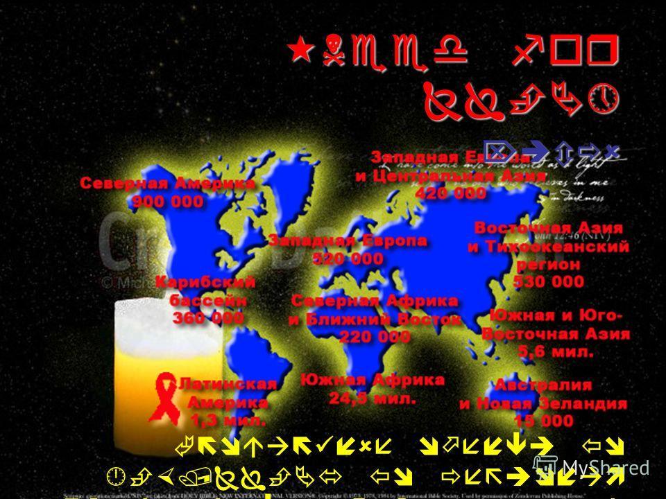 Глобальные оценки по ВИЧ/СПИДу по регионам мира на конец 1999 года «Need for СПИД» Цифры