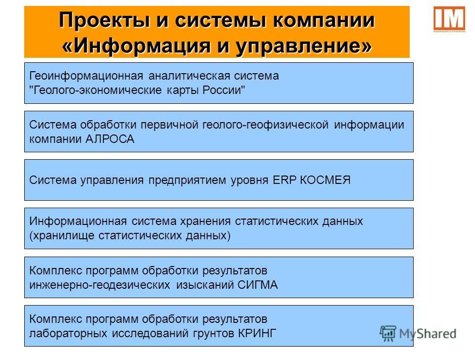 Проекты и системы компании «Информация и управление» Геоинформационная аналитическая система