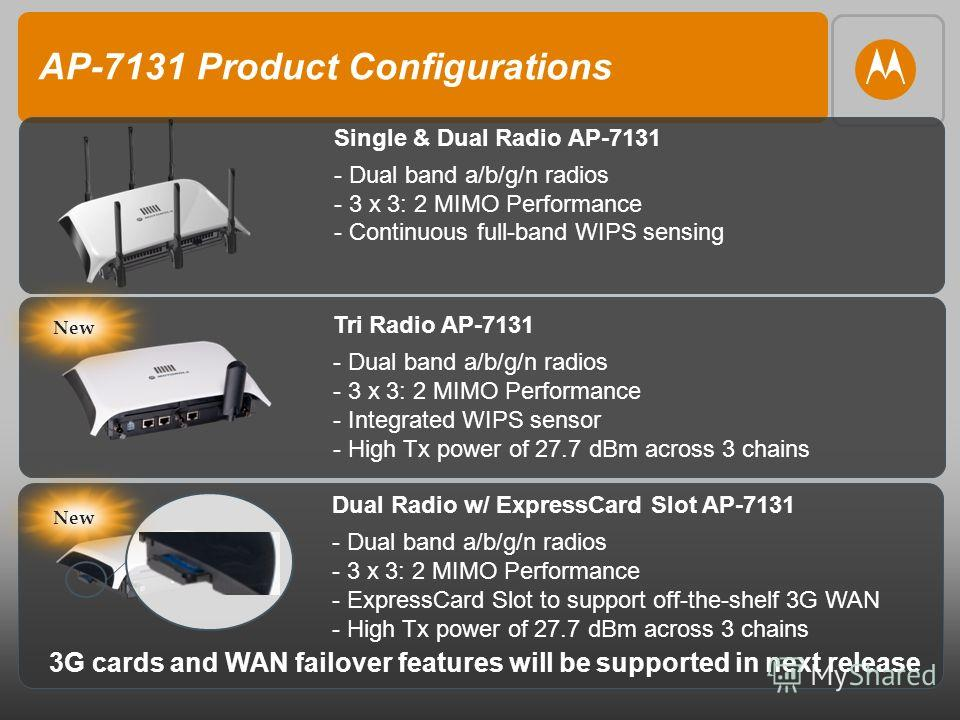 Single & Dual Radio AP-7131 - Dual band a/b/g/n radios - 3 x 3: 2 MIMO Performance - Continuous full-band WIPS sensing Tri Radio AP-7131 - Dual band a/b/g/n radios - 3 x 3: 2 MIMO Performance - Integrated WIPS sensor - High Tx power of 27.7 dBm acros