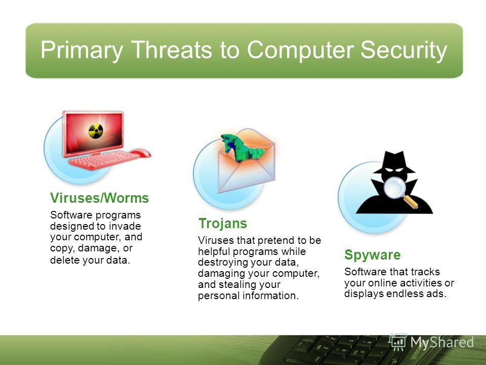 Viruses/Worms Software programs designed to invade your computer, and copy, damage, or delete your data. Trojans Viruses that pretend to be helpful programs while destroying your data, damaging your computer, and stealing your personal information. S