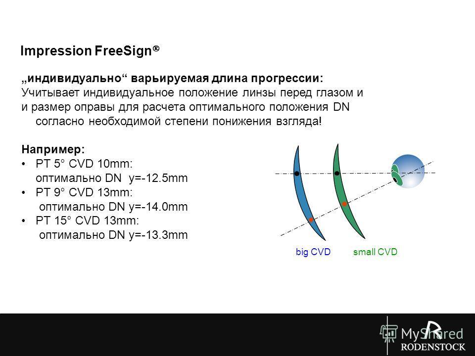 Impression FreeSign big CVD small CVD индивидуально варьируемая длина прогрессии: Учитывает индивидуальное положение линзы перед глазом и и размер оправы для расчета оптимального положения DN согласно необходимой степени понижения взгляда! Например: