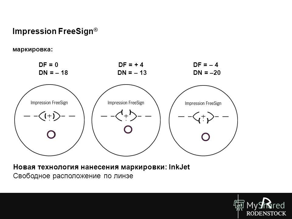 Impression FreeSign ® маркировка: DF = 0 DF = + 4 DF = – 4 DN = – 18 DN = – 13 DN = –20 Новая технология нанесения маркировки: InkJet Свободное расположение по линзе