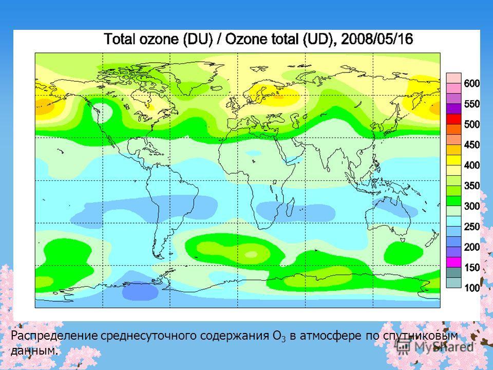 Распределение среднесуточного содержания О 3 в атмосфере по спутниковым данным.