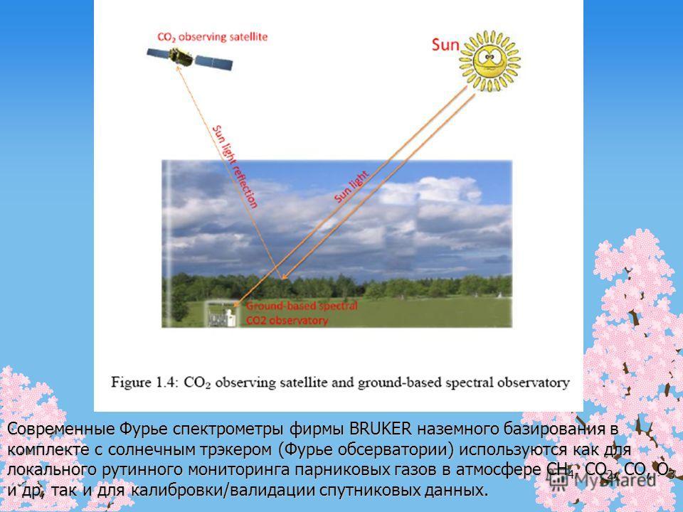 Современные Фурье спектрометры фирмы BRUKER наземного базирования в комплекте с солнечным трекером (Фурье обсерватории) используются как для локального рутинного мониторинга парниковых газов в атмосфере СН 4, СО 2, СО,О 3 и др, так и для калибровки/в